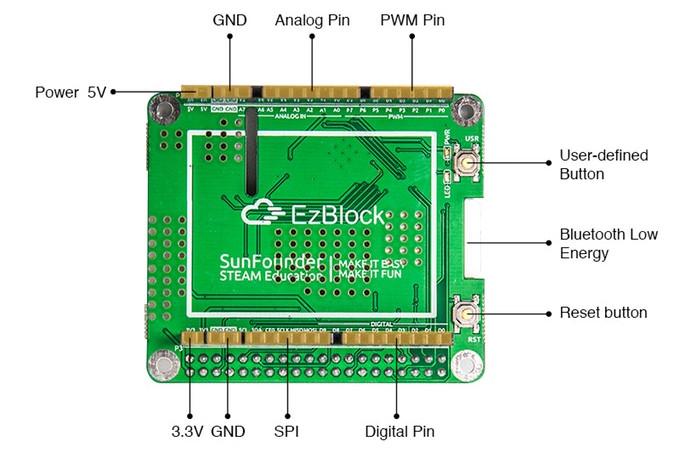 Ezblock Pi — программирование без программирования, в этот раз для фанатов Raspberry Pi - 1