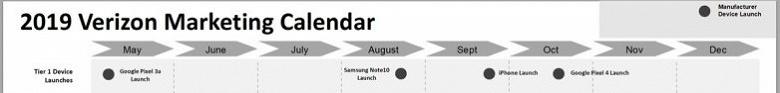 Samsung Galaxy Note 10 выйдет во второй половине августа, Google Pixel 4 — в середине октября