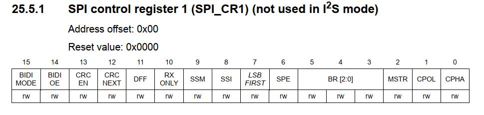 Читаем даташиты 2: SPI на STM32; ШИМ, таймеры и прерывания на STM8 - 16