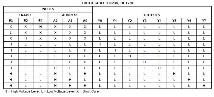 Читаем даташиты 2: SPI на STM32; ШИМ, таймеры и прерывания на STM8 - 39