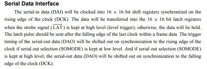 Читаем даташиты 2: SPI на STM32; ШИМ, таймеры и прерывания на STM8 - 4