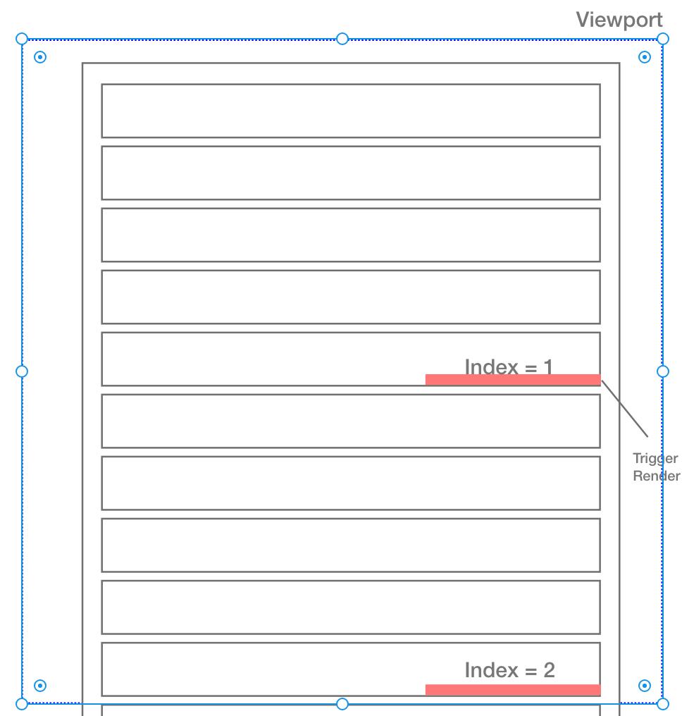 Делаем таблицу с бесконечной прокруткой без event listener - 5