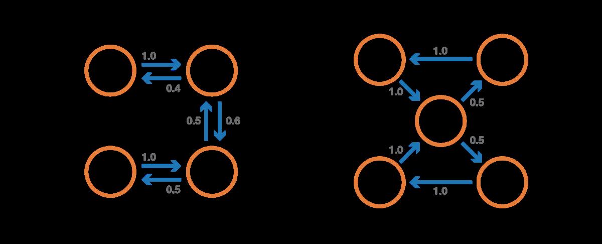 Краткое введение в цепи Маркова - 26