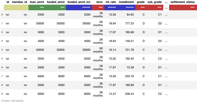 Обзор Python-пакета Datatable - 3