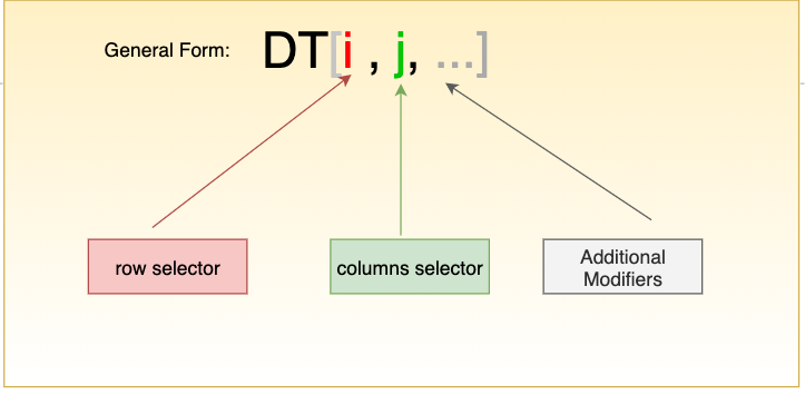 Обзор Python-пакета Datatable - 4