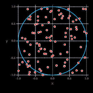Распределенные вычисления в Julia - 15
