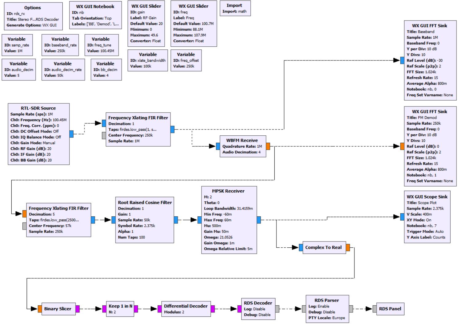 Software Defined Radio — как это работает? Часть 8 - 3
