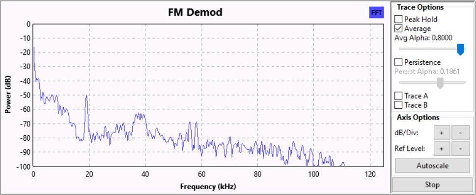 Software Defined Radio — как это работает? Часть 8 - 5