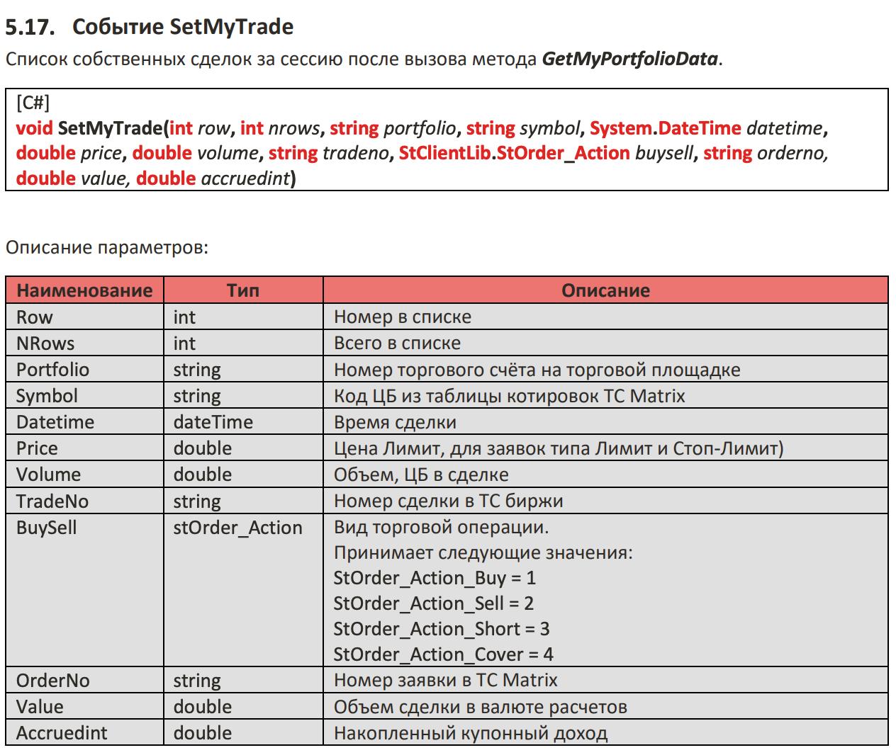 Как создать приложение для сферы финансов: 5 API в помощь разработчику - 3