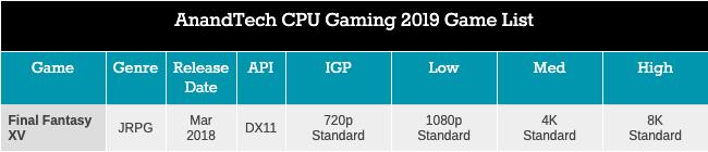 Легендарный Intel Core i7-2600K: тестирование Sandy Bridge в 2019 году (часть 3) - 12