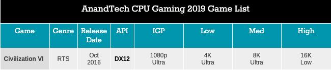 Легендарный Intel Core i7-2600K: тестирование Sandy Bridge в 2019 году (часть 3) - 22