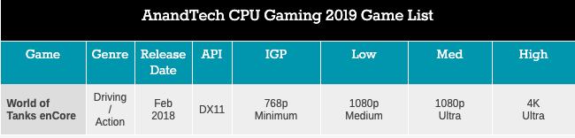 Легендарный Intel Core i7-2600K: тестирование Sandy Bridge в 2019 году (часть 3) - 3