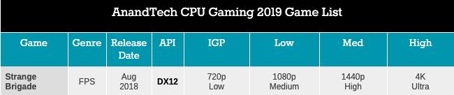 Легендарный Intel Core i7-2600K: тестирование Sandy Bridge в 2019 году (часть 3) - 41