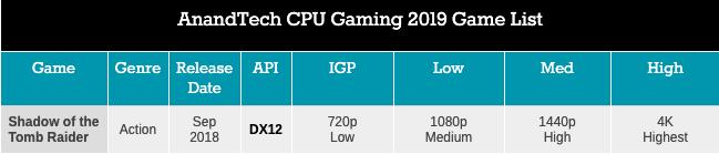 Легендарный Intel Core i7-2600K: тестирование Sandy Bridge в 2019 году (часть 3) - 69