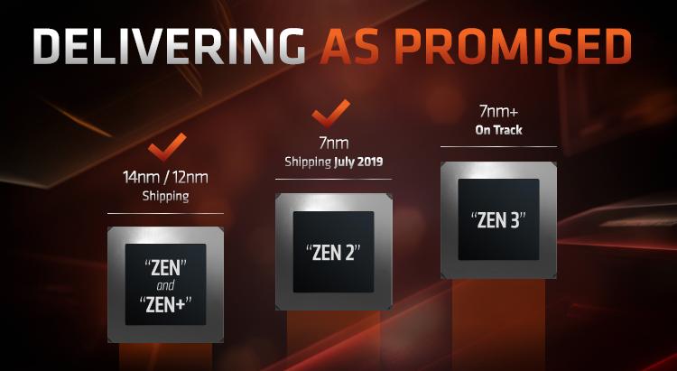 Слухи приписывают AMD намерения выпустить в этом году 7-нм гибридные процессоры