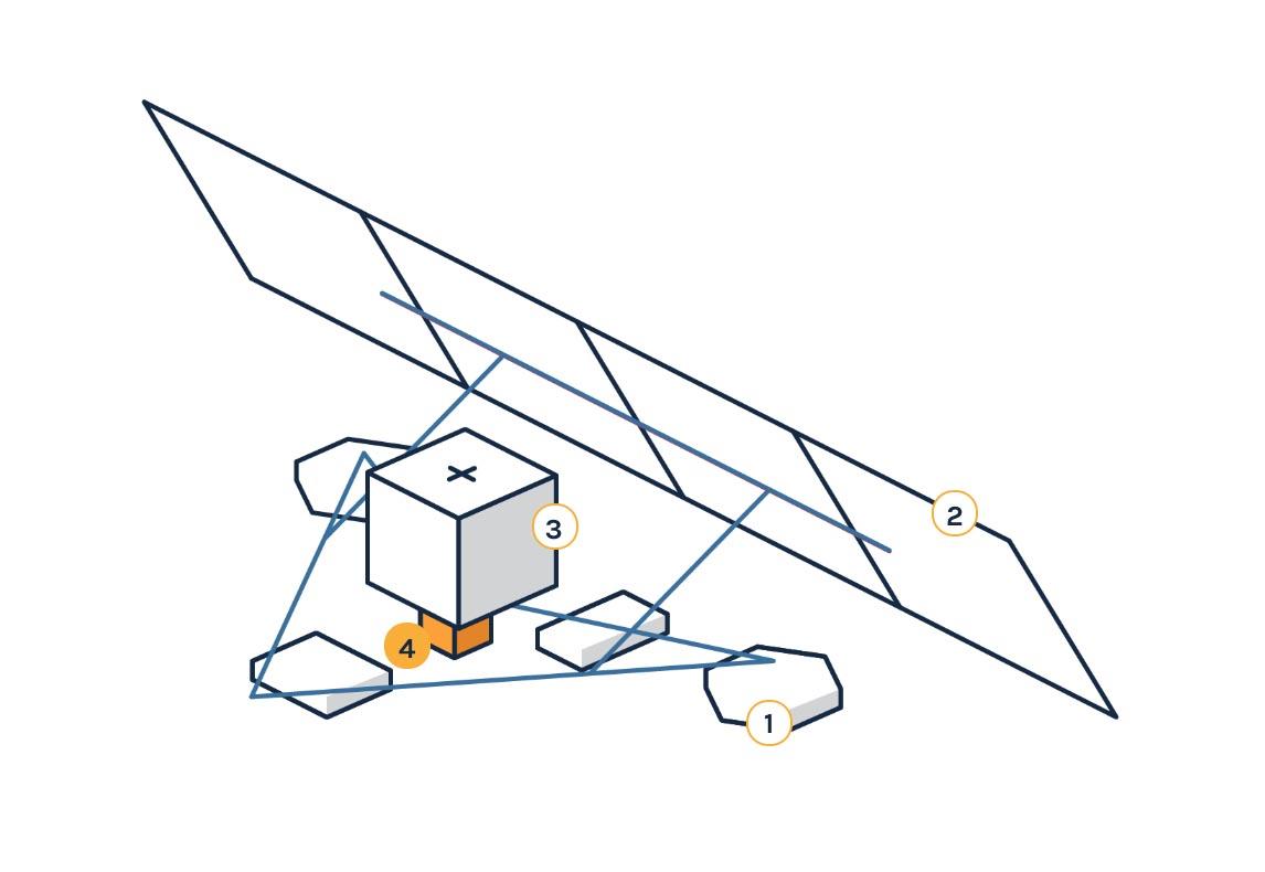 Воздухоплавающие телефонные вышки, следующий шаг 5G - 3