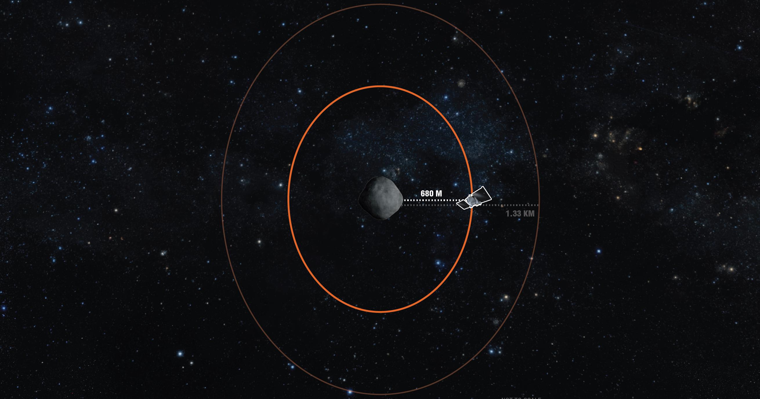 Зонд OSIRIS-REx побил рекорд высоты орбиты вокруг астероида