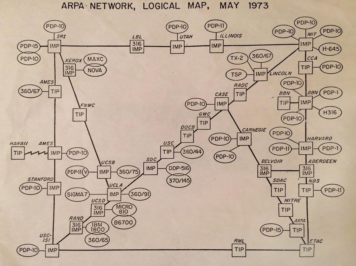 История интернета: ARPANET — зарождение - 1