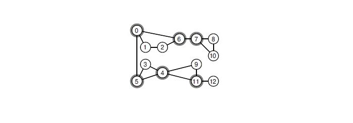 Как решать NP-трудные задачи с помощью параметризованных алгоритмов - 15