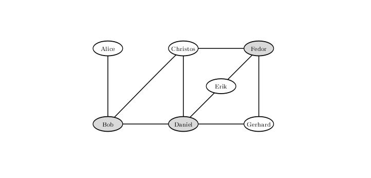 Как решать NP-трудные задачи с помощью параметризованных алгоритмов - 6