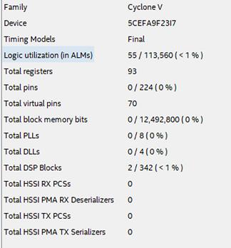 Пишем под FPGA без HDL. Сравнение высокоуровневых средств разработки - 10