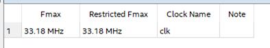 Пишем под FPGA без HDL. Сравнение высокоуровневых средств разработки - 12