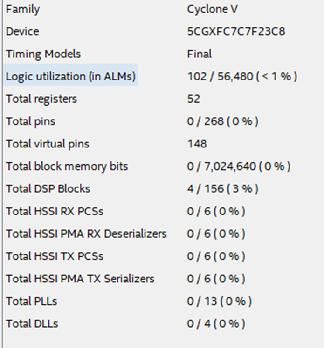 Пишем под FPGA без HDL. Сравнение высокоуровневых средств разработки - 17