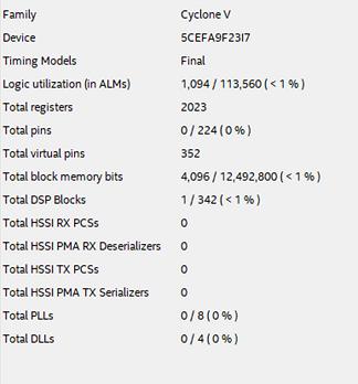 Пишем под FPGA без HDL. Сравнение высокоуровневых средств разработки - 18