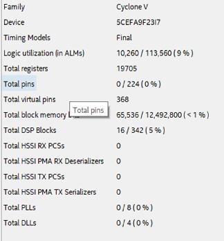 Пишем под FPGA без HDL. Сравнение высокоуровневых средств разработки - 20