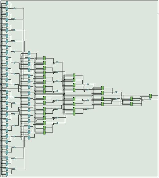 Пишем под FPGA без HDL. Сравнение высокоуровневых средств разработки - 23