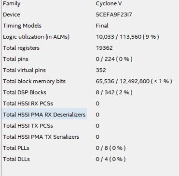 Пишем под FPGA без HDL. Сравнение высокоуровневых средств разработки - 24