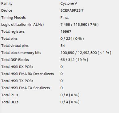 Пишем под FPGA без HDL. Сравнение высокоуровневых средств разработки - 27