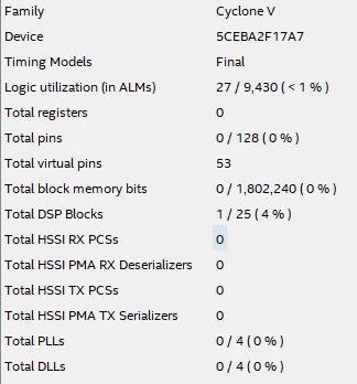 Пишем под FPGA без HDL. Сравнение высокоуровневых средств разработки - 6