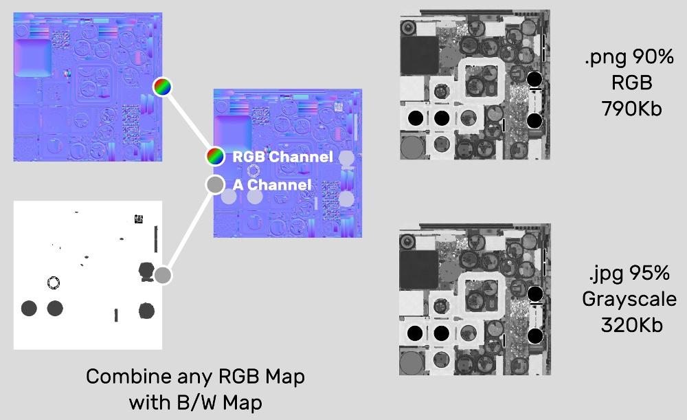 Оптимизируем ассеты для WebGL правильно - 12
