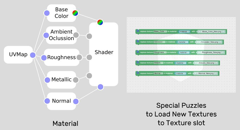 Оптимизируем ассеты для WebGL правильно - 16