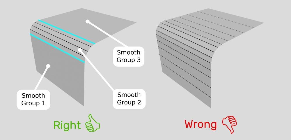 Оптимизируем ассеты для WebGL правильно - 3