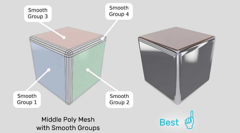 Оптимизируем ассеты для WebGL правильно - 8