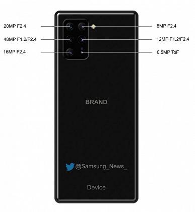Появились параметры смартфона Sony с секстакамерой