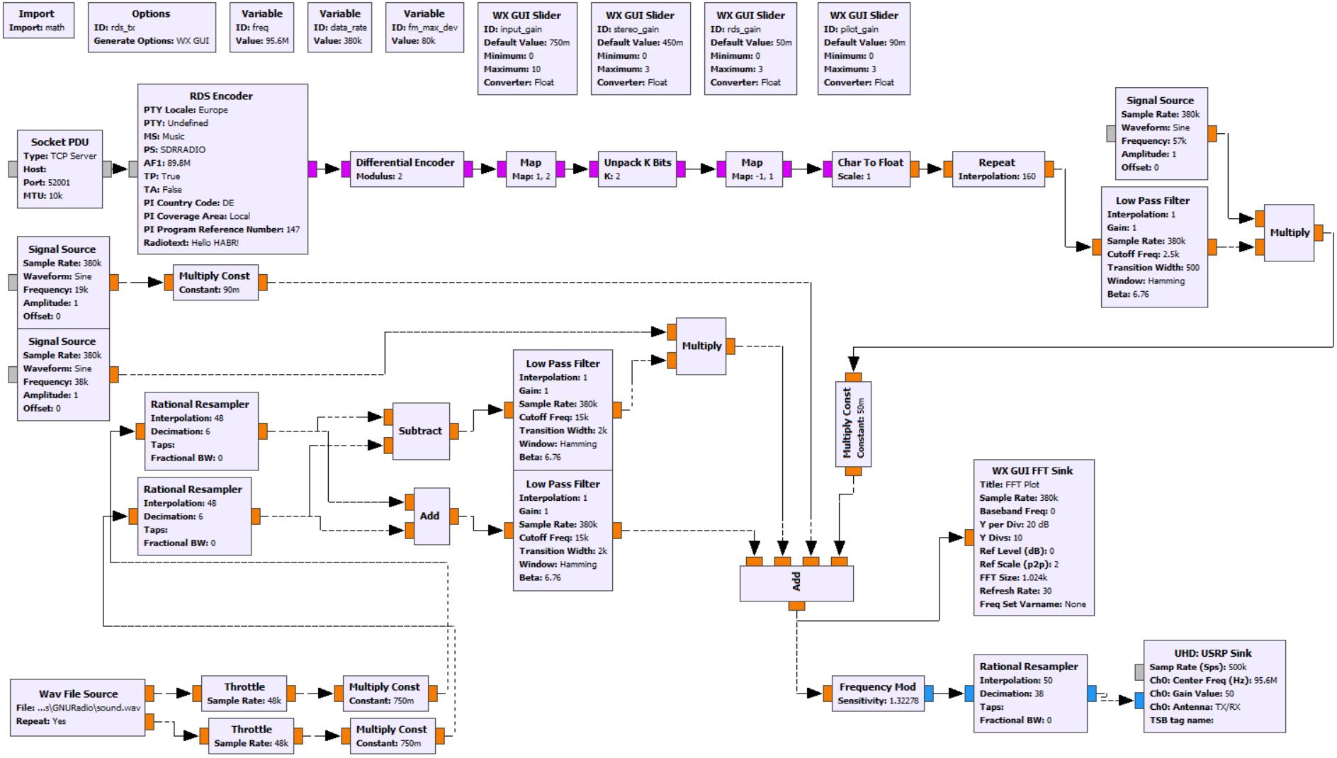 Software Defined Radio — как это работает? Часть 9 - 4
