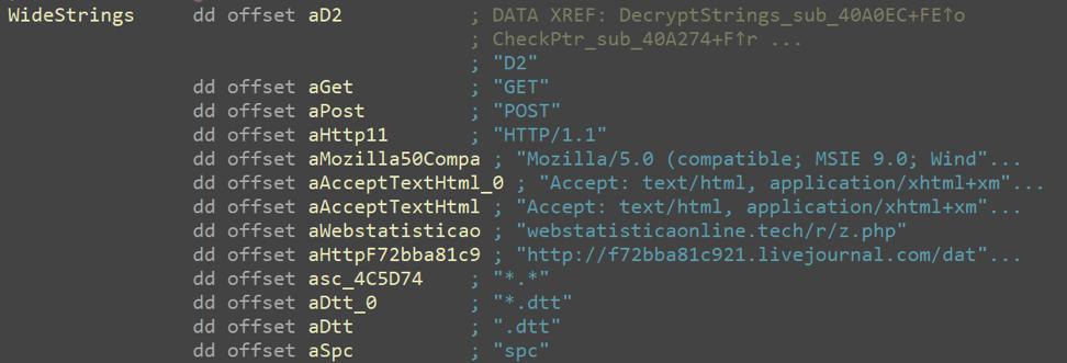 Follow the money: как группировка RTM стала прятать адреса C&C-серверов в криптокошельке - 4
