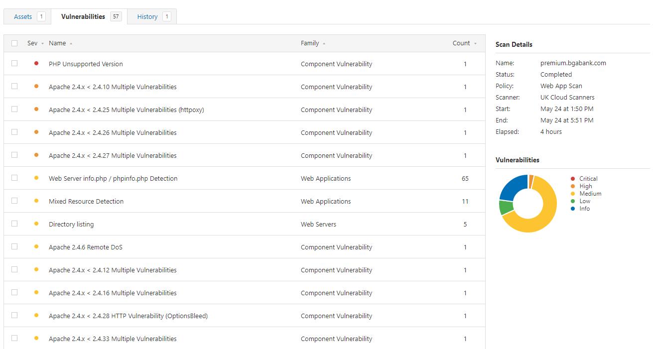 Чем искать уязвимости веб-приложений: сравниваем восемь популярных сканеров - 17