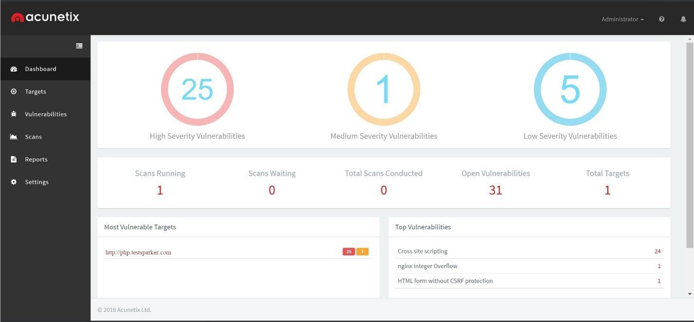 Чем искать уязвимости веб-приложений: сравниваем восемь популярных сканеров - 24