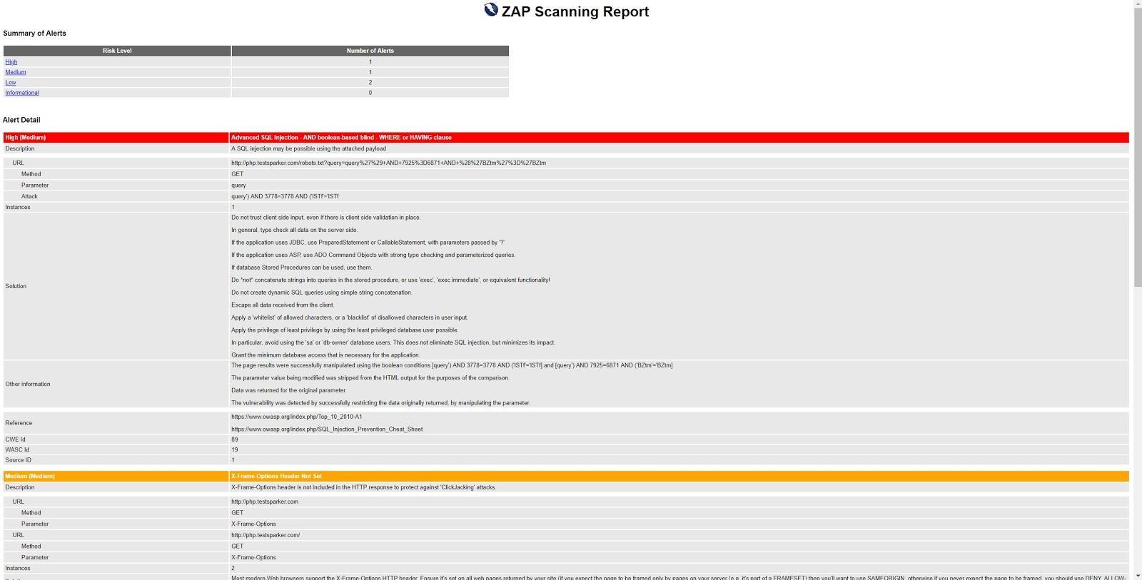Чем искать уязвимости веб-приложений: сравниваем восемь популярных сканеров - 5