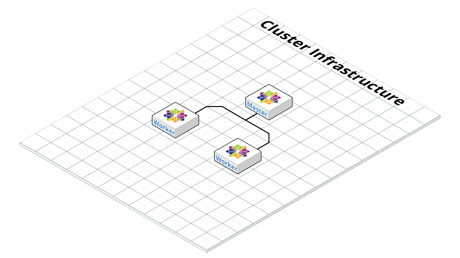 Развертывание кластера Kubernetes в OpenStack с помощью Kubespray - 2