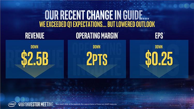 Intel готовит снижение цен на настольные процессоры