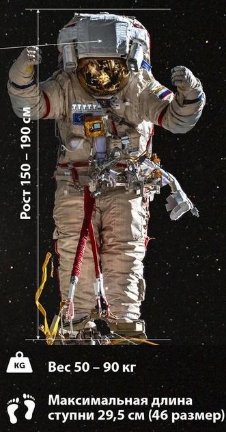 Как доработали робота FEDOR и кресло для полета на МКС - 4