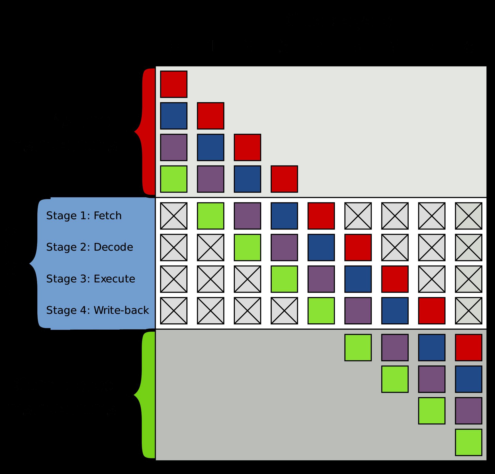Как разрабатываются и производятся процессоры: основы архитектуры компьютеров - 5