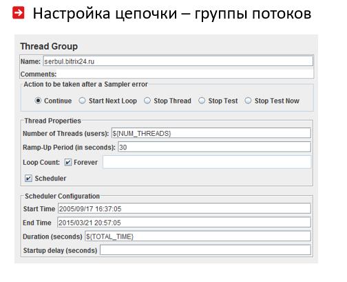 Нагрузочное тестирование веб-проекта — без купюр - 10