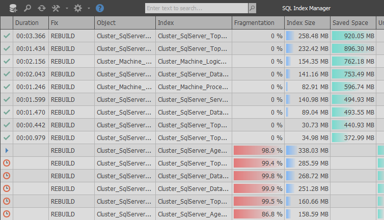 SQL Index Manager