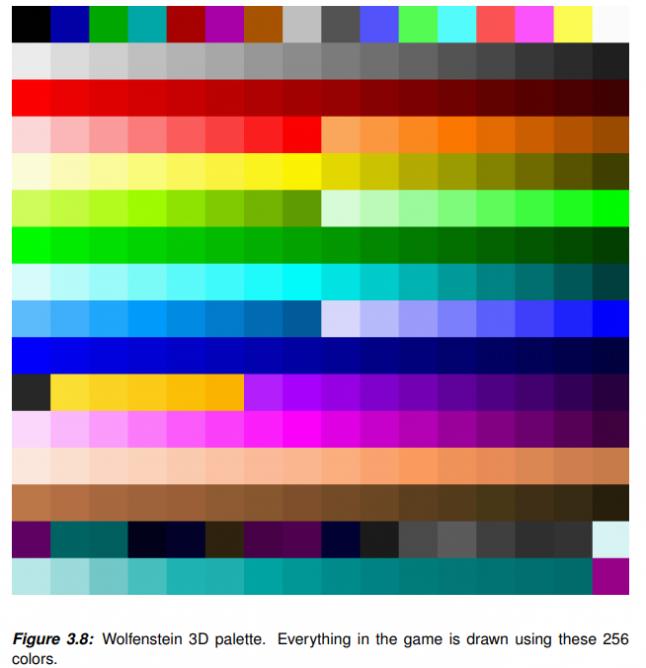 Как id Software создавала Wolfenstein 3D на основе технологий из Commander Keen - 15